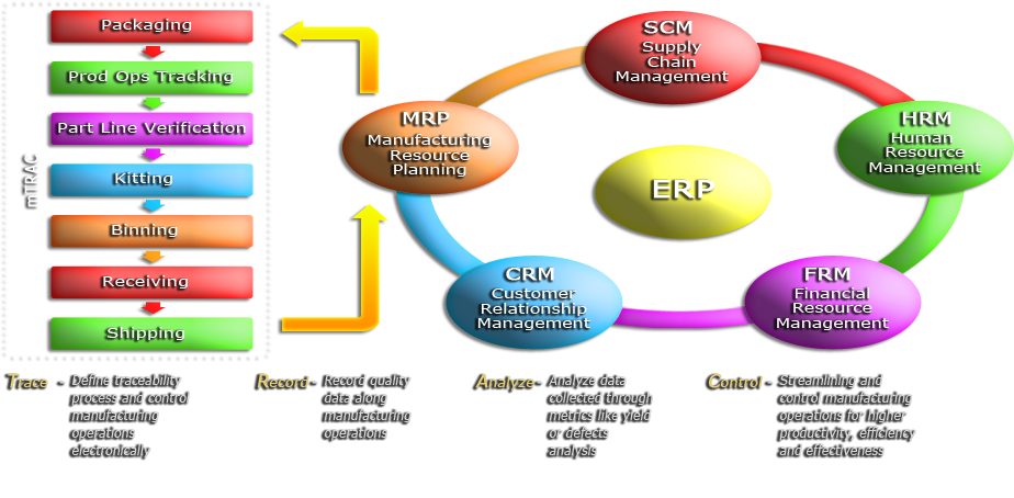 operational analysis and effectiveness essay Operational effectiveness and efficiency analysis cssi's oa effectiveness and efficiency analysis capability starts with a process to determine the true source of the problem.